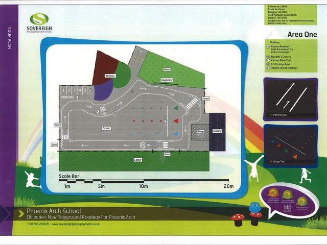 PE & SPorts Grant Future Plan