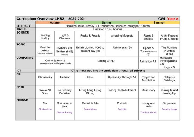thumbnail of Curriculum Overview LKS2