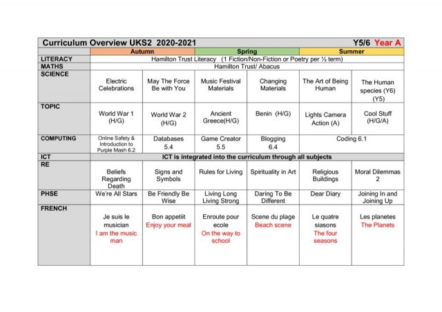 thumbnail of Curriculum Overview UKS2