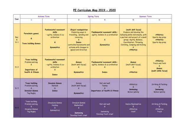 thumbnail of -pe-curriculum-map-2019-2020